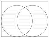 Venn Diagram Blank Fully Editable