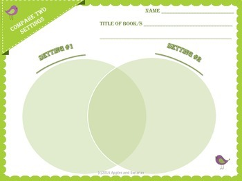 Comparing and Contrasting - Venn Diagram Bundle