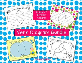 Venn Diagram Bundle to Compare and Contrast