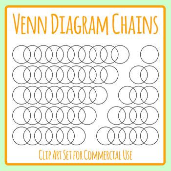 Venn Diagram Chains Graphic Organizers / Templates Clip Art Set Commercial Use
