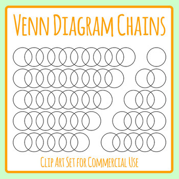 Venn Diagram Chains Graphic Organizers / Templates Clip Art Set Commercial Use