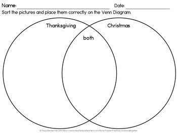 Venn Diagram Christmas & Thanksgiving