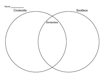 Venn Diagram Cinderella and Sootface
