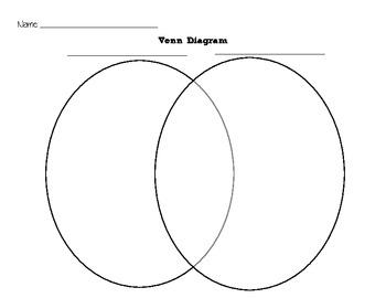Venn Diagram: Compare & Contrast