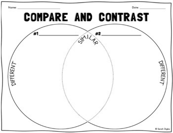 Venn Diagram Compare & Contrast Worksheet | TpT