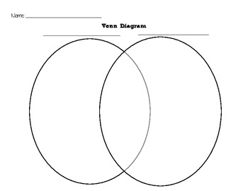 Venn Diagram: Compare & Contrast