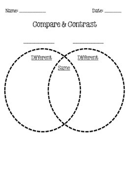 Venn Diagram (Compare and Contrast)