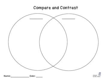 Venn Diagram Compare and Contrast By JellyJams (Free)