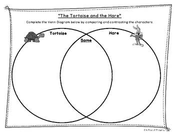 Venn Diagram Compare and Contrast Galore!