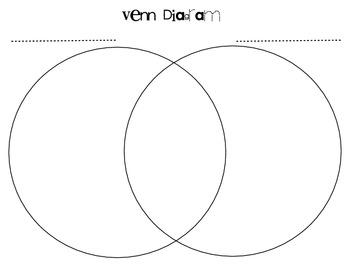 Venn Diagram Compare and Contrast Graphic Organizer