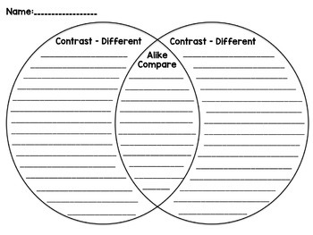 Venn Diagram Compare And Contrast Graphic Organizer By Creative