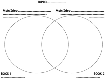 Venn diagram compare and contrast main idea and details by nilda allen venn diagram compare and contrast main idea and details ccuart Image collections