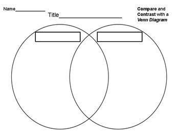 Venn Diagram Compare and Contrast Printable Chart Menu Elementary Grades Venndia