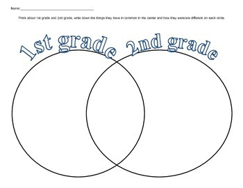 Venn Diagram: Compare and Contrast between Grade Levels