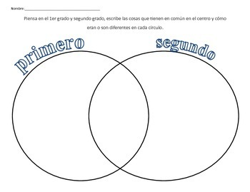 Venn Diagram: Compare and Contrast between Grade Levels in Spanish Bilingual