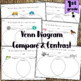 Venn Diagram Compare and Contrast for First Grade