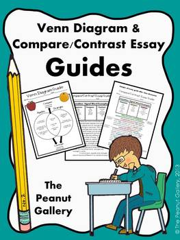 Venn Diagram & Compare/Contrast Essay Guides