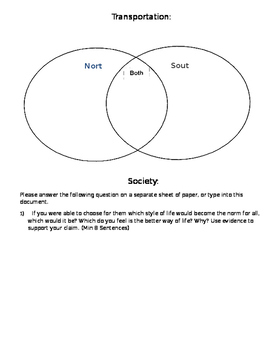 Venn Diagram Comparing Southern and Northern United States Colonies