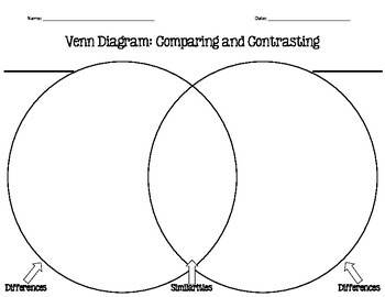 Venn Diagram --Comparing and Contrasting