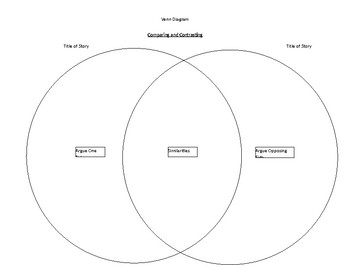 Venn Diagram - Comparing and Contrasting (MS Word Compatible)