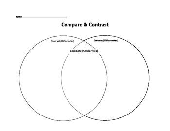 Venn Diagram Graphic Organizer.Venn Diagram Comparison Graphic Organizer