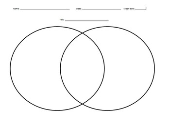 graphic about Venn Diagram Printable Free titled Venn Diagram EDITABLE