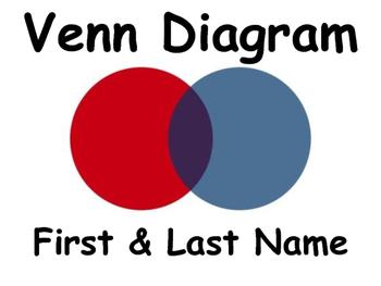 Venn Diagram - First & Last Name