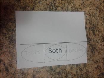 Venn Diagram Flip Chart