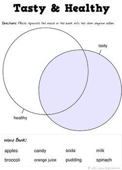 Venn Diagram Forms