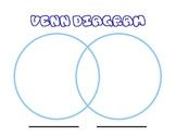 Venn Diagram (Generic)