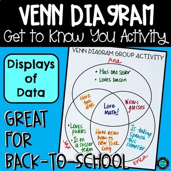 Venn diagram get to know you back to school activity by math stop venn diagram get to know you back to school activity ccuart Choice Image