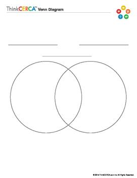 Venn Diagram- Graphic Organizer