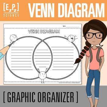 Venn Diagram Graphic Organizer By Ezpz Science Tpt