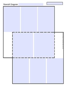 Venn Diagram Graphic Organizer ACTIVE FORM Online use and SMARTBOARD