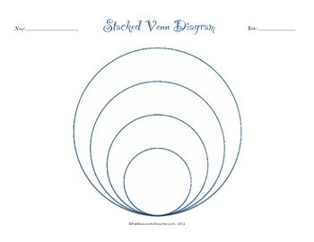 venn diagram graphic anizer stacked by the resourceful teacher Venn Diagram PDF venn diagram graphic anizer stacked