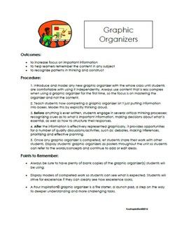 Venn Diagram Graphic Organizer with Helpful Teacher Tools