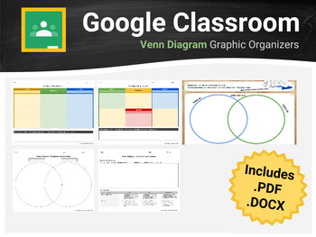 Venn Diagram Graphic Organizers (For Google Classroom & Docs)