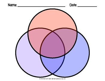 Venn Diagram Graphic Organizers Pack