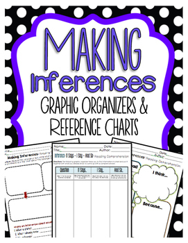 Making Inferences Graphic Organizers for Guided Reading