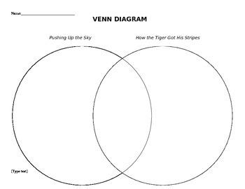 Venn Diagram Handout