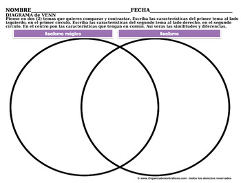 Venn Diagram, Herringbone diagram and Main Idea Chart in Spanish. Strategies