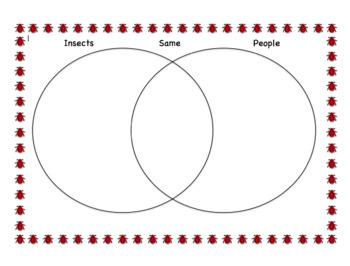 Venn Diagram- Insect Community