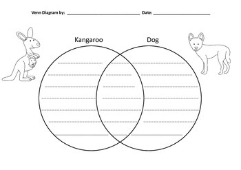 Venn Diagram Kangaroo & Dog Australian Animal Focus Research
