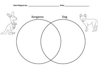 venn diagram kangaroo & dog australian animal focus research by paper  printcess