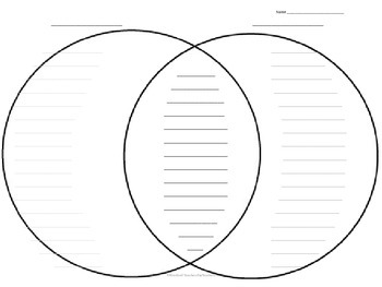 Venn Diagram Lined Graphic Organizer (Extra Lg, Triple and Block) Printable