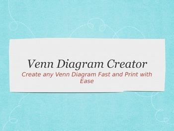 Venn Diagram Creator Easy Graphic Organizers