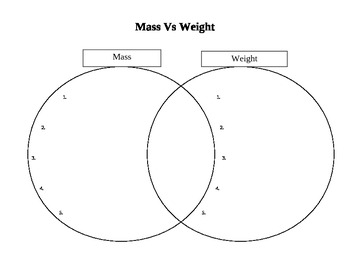 Venn Diagram Mass Vs Weight (physical science matter)