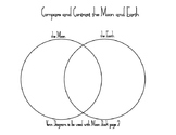 Venn Diagram Moon Unit