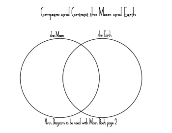 Venn Diagram Moon Unit