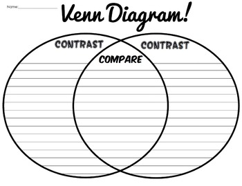 Venn Diagram Pack